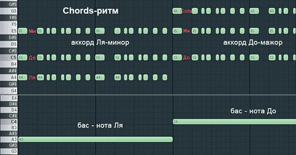 bass-chord2