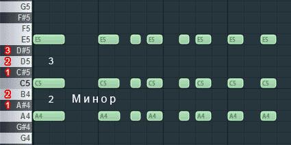chord-minor akkord