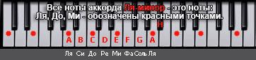 piano-am