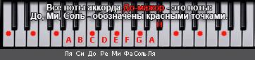 piano-c